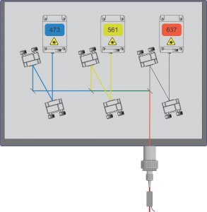 TriLine LaserBank Example