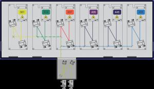 MultiLine LaserBank Example 3