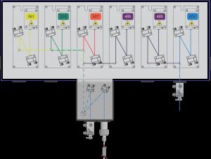 MultiLine LaserBank Example 2
