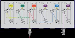 MultiLine LaserBank Example 1